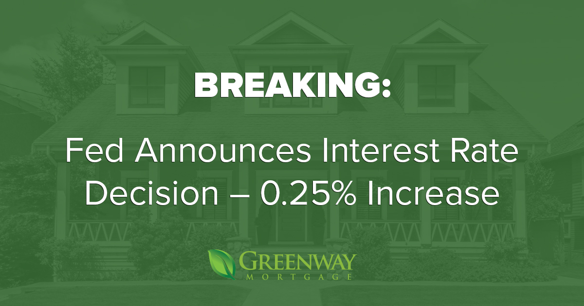 Breaking: Fed Announces Interest Rate Decision
